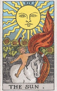 Pictoral Key To Tarot